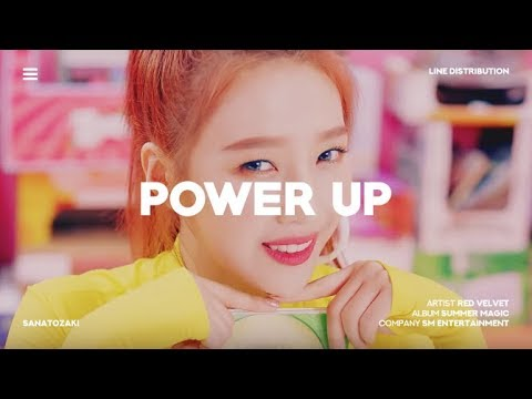 Red Velvet (레드벨벳) - Power Up   Line Distribution