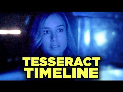 Captain Marvel TESSERACT Explained New Marvel Timeline Breakdown