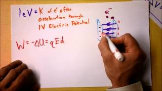 Electric Potential Equations | Doc Physics