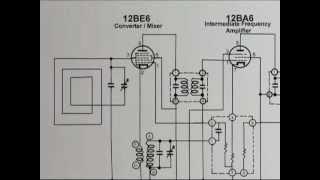 Signal Tracing Tube Radios: Basics Video 1