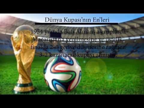 Dünya Kupası İlkleri ve İlginç Olayları