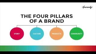 """""""Branding For Non-Profits: What Is It and Why Waste My Time"""" Presented at Denver Gives Week"""