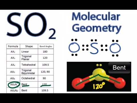 SO2 Molecular Geometry / Shape and Bond Angles (Sulfur Dioxide)