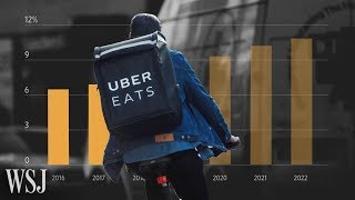 Why Food-Delivery Apps Could Leave Restaurants Footing the Bill | WSJ