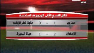 كورة كل يوم - متابعة نتائج الدوري الليبي و الدوري التونسي