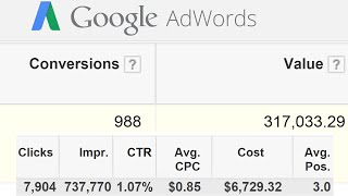 The Complete Google AdWords Tutorial: Go from Beginner to Advanced Today!