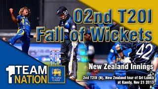 Fall of Wickets, NZ Innings - Sri Lanka vs New Zealand 2013, 2nd T20I