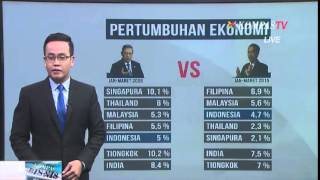 Perlambatan Ekonomi Presiden Jokowi Lebih Baik dari SBY