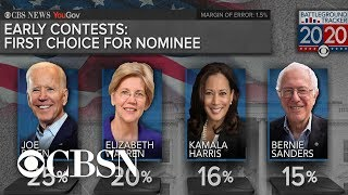 CBS News Battleground Tracker polls show the Democratic delegate race is tightening among top tie…