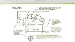 Modulo 1 - Conceptos Basicos   - Que Es GDT