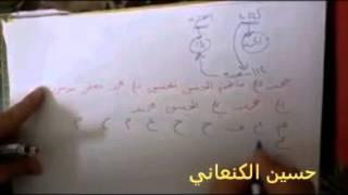 معجزات اﻻئمة عليهم السلام في القرآن في سورة الفاتحة