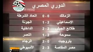 شاهد اخر اخبار الدورى المصرى