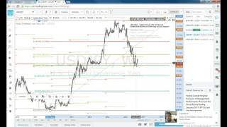 How to analyse Forex trading charts - Technical Analysis
