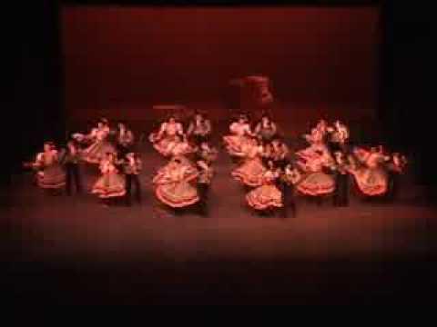 Compañia de Danza Ticuan Polkas de Tamaulipas