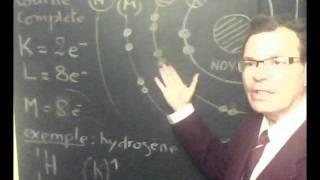 Cours vidéo gratuit de chimie seconde sur la structure électronique de l'atome.