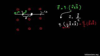 مغناطیس ۰۷- نیروی وارد بر سیم  در میدان مغناطیسی
