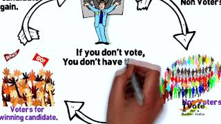 मतदान का करावे बरं ? (Marathi) Matdar Yadi Maharashtra