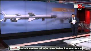 #أخبار_مصر | عتاد الجيش السوري وما قد يلاقيه من أسلحة أمريكية في حال الهجوم