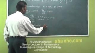 Unit-3 Evolutes and Involutes - Mathematics
