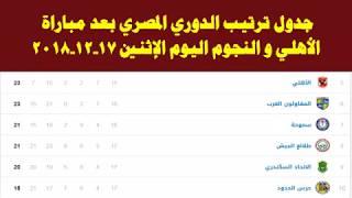 جدول ترتيب الدوري المصري بعد مباراة الاهلي والنجوم اليوم الاثنين 17-12-2018