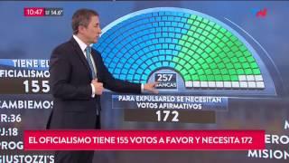 Diputados define si expulsa a Julio de Vido