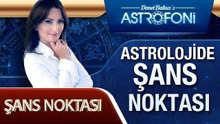 Astrolojide Şans Noktası