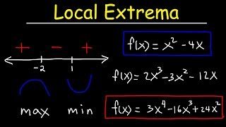 Finding Local Maximum and Minimum Values of a Function - Relative Extrema