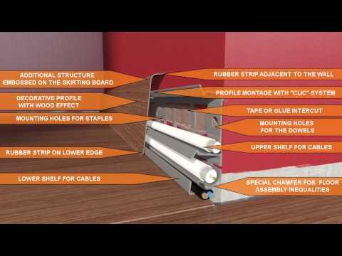 Arbiton INDO PVC laminat lajsna - prezentacija