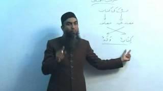 Arabic Course by Sheikh Aamir Sohail Lecture 12 (Urdu)