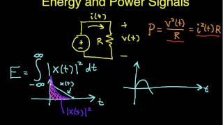 Energy and Power Signals