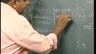 Teleconference SCERT Hindi Hyderabad Class By Mateen Sir
