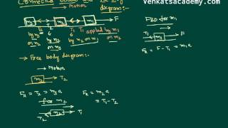Connected bodies and free body diagram : Newton's Laws of Motion