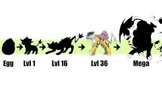 Raikou Evolution & Egg | Pokemon Gen 8 Fanart