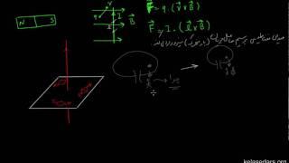 مغناطیس ۰۹- میدان مغناطیسی ناشی از سیم حامل جریان