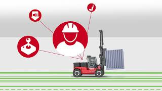 Kalmar Fully Electric Empty Container Handler