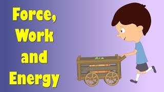 Force, Work and Energy for Kids