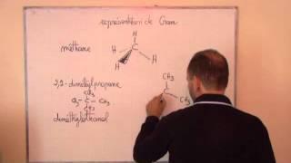 TS 2012 / 10: représentation spatiale des molécules I-3 représentation de Cram
