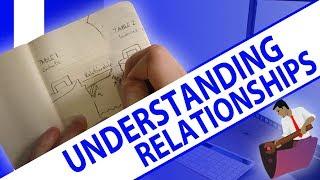 Understanding FileMaker Relationships | FileMaker Videos | FileMaker Training