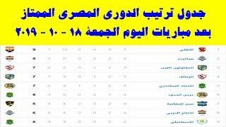 جدول ترتيب الدوري المصري بعد مباريات اليوم الجمعة 18 أكتوبر 2019