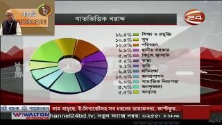 বাজেট ২০১৭ - ২০১৮ | ৪ লাখ ২৬৬ কোটি টাকার বাজেট