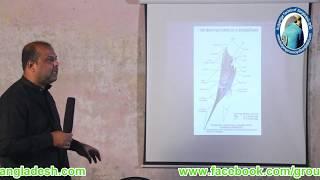 ইংলিশ বাজেরিগার ব্রিডিং সম্পর্কিত যাবতীয় তথ্য - Budgerigar Society of Bangladesh - Yes Global