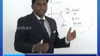 Online Video Class for Eamcet Mathematics Ellipse & Hyperbola | Rankers Learning -