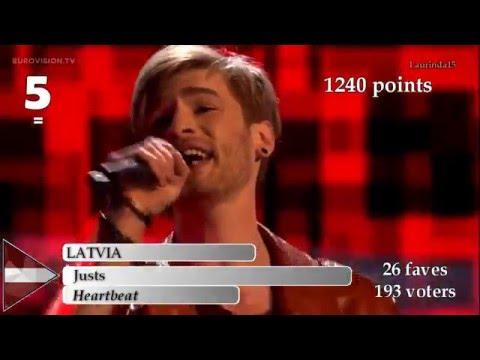 Xxx Mp4 Eurovision 2016 400 YouTube Tops 3gp Sex