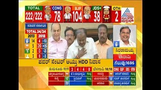 Elections Result LIVE: HD Kumaraswamy Sends Letter To Governor To Invite Him To Form Govt