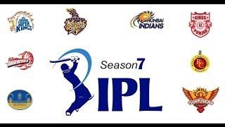 IPL 7 Auction 2014 Player Lists