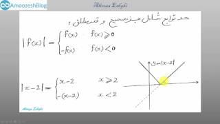 حد توابع شامل قدرمطلق وجزء صحیح