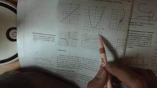 Graph explanation In Bangla ( Calculas Lecture 3)