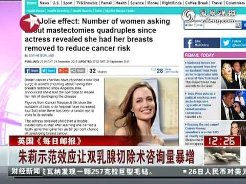 朱莉示范效应让双乳腺切除术咨询量暴增