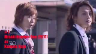 7 Taisuke Fujigaya Dramas