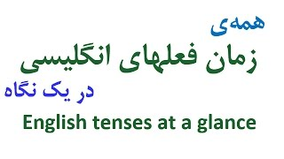 همه زمان فعلهای انگلیسی در یک نگاه / English tenses at a glance